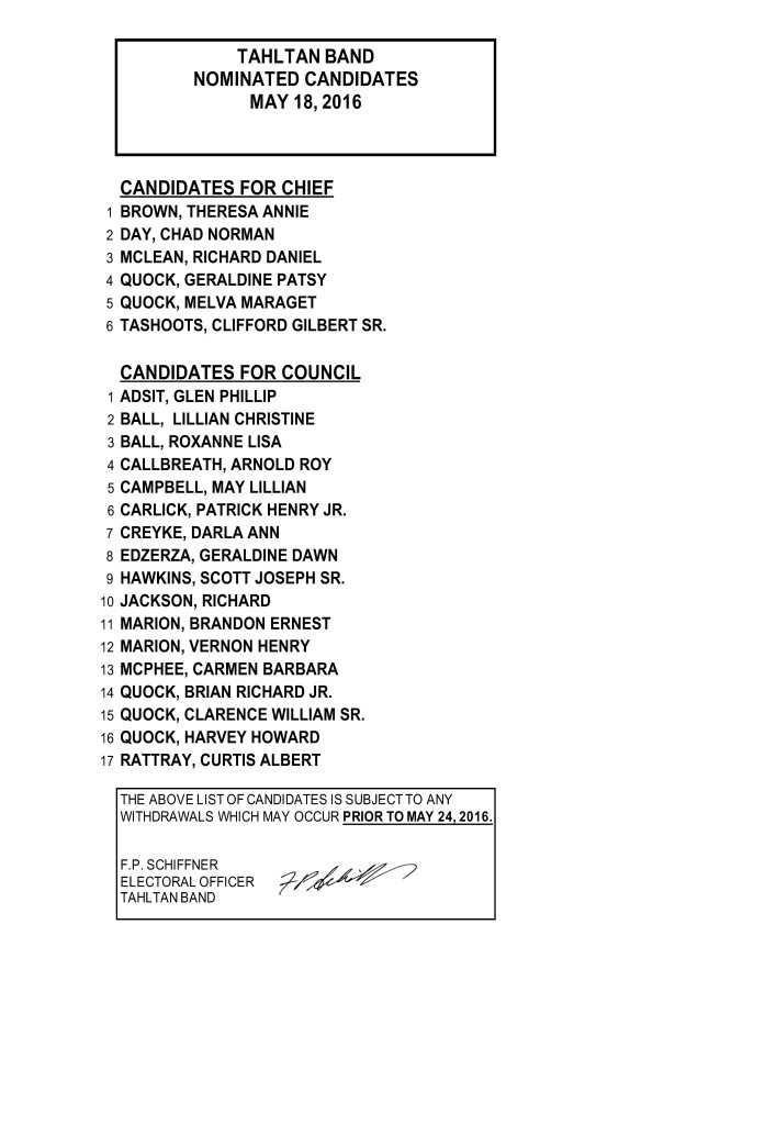 Official List of Candidates - 2016